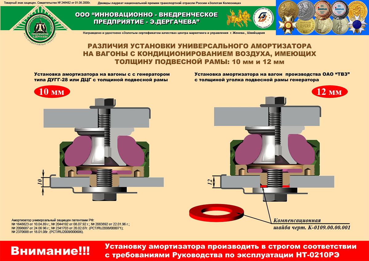 Различия установки Ууниверсального амортизатора черт.К-0292.000.000СБна вагоны с кондиционированием воздуха, имеющих толщину подвесной рамы генератора 10 мм и 12 мм